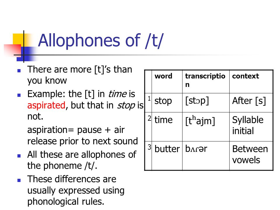 Allophones of /t/ There are more [t]'s than you know
